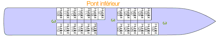 inferieur